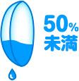 50%未満